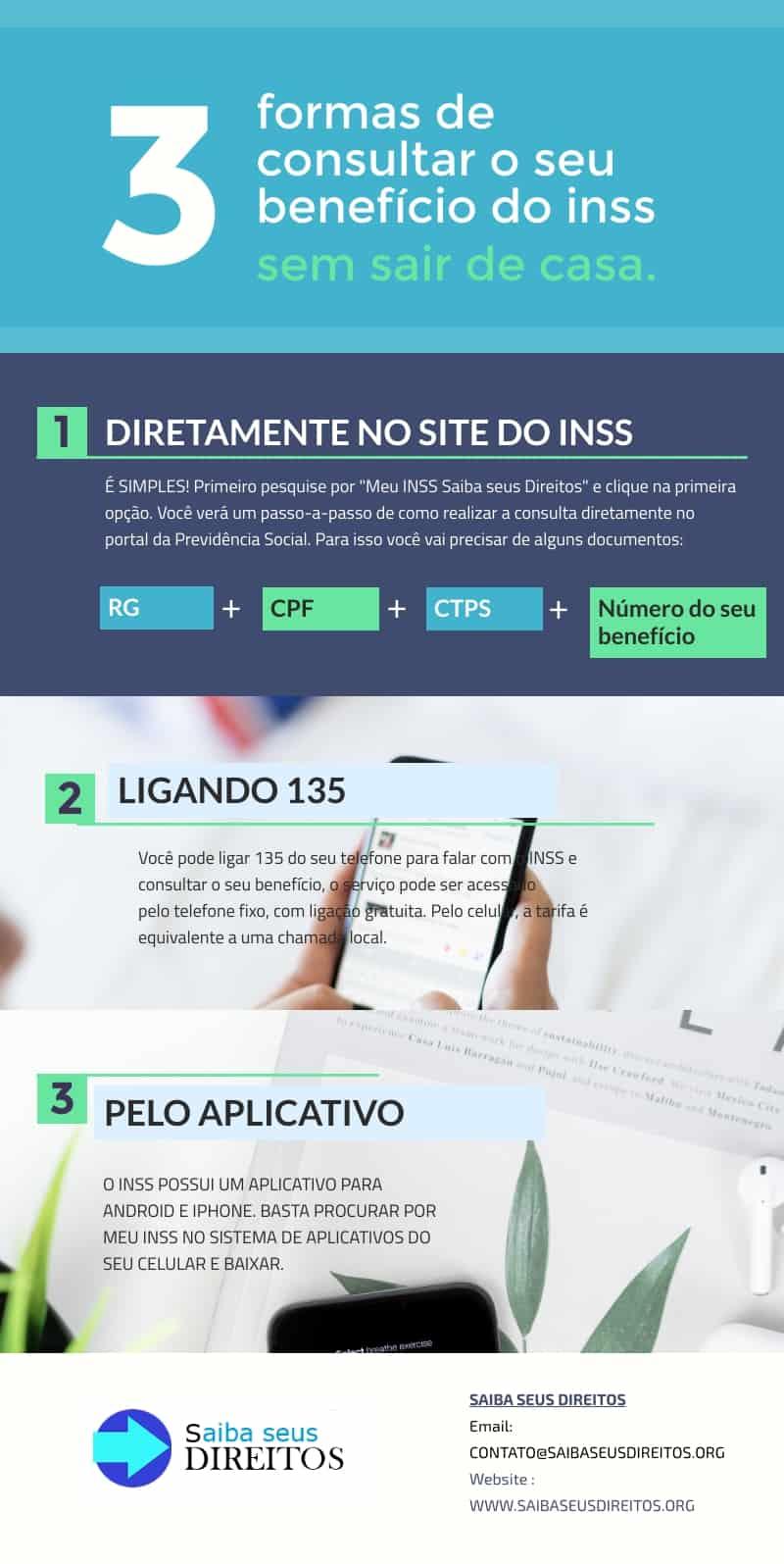 infográfico benefícios INSS